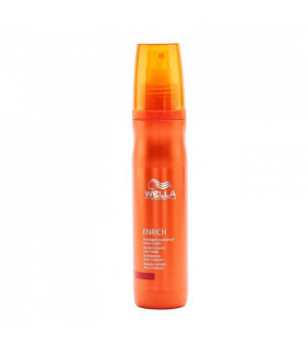 Wella Care Enrich Spray Hidratante Sin Aclarado 150ml